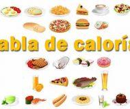 Tabla de calorías de los alimentos mas comunes: completa, por porción